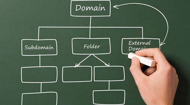 What is the difference between Domain and Subdomain?